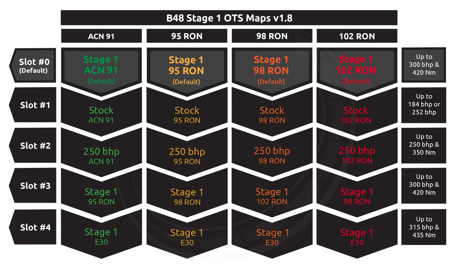 b48_switchablemaps_stage1