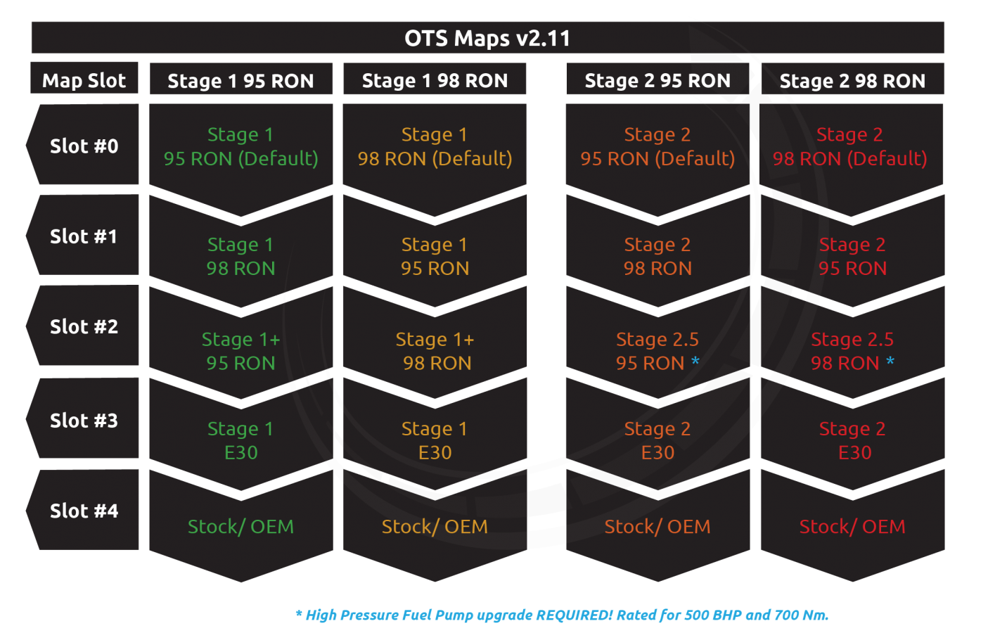 b58_switchablemaps_stage12