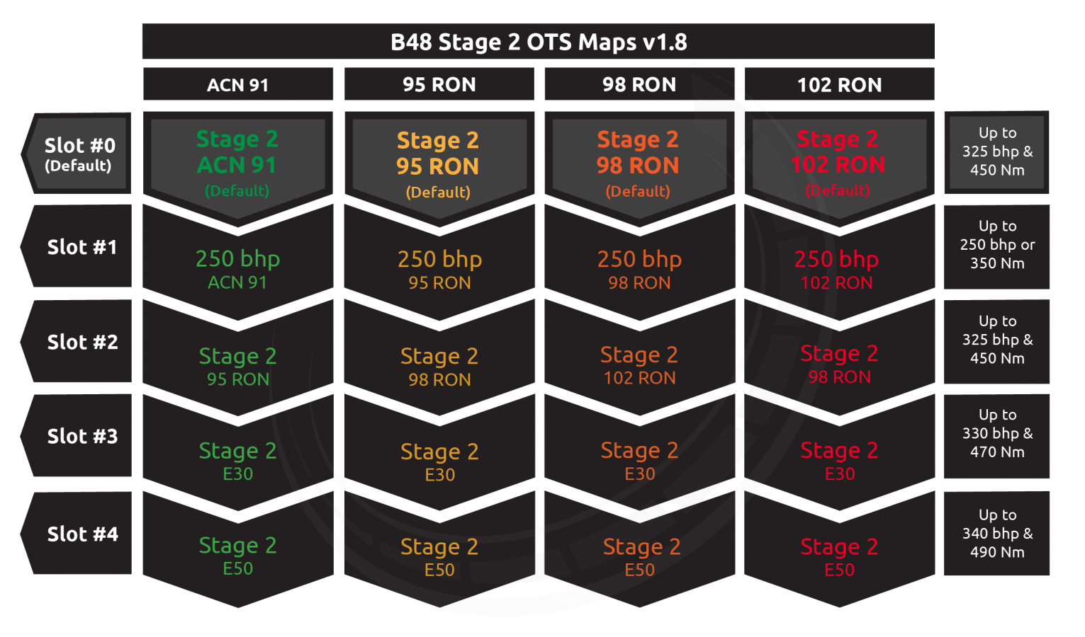 b48_switchablemaps_stage2