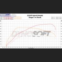 Stage-2-530e